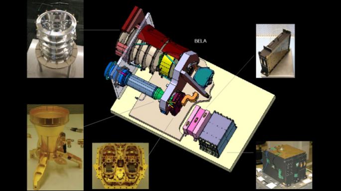 Instrument SIXS sur l'orbiteur MPO de Bepicolombo