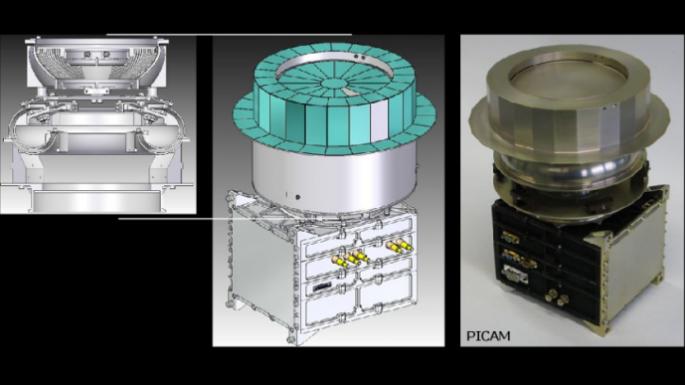 Instrument MIPA sur l'orbiteur MPO de Bepicolombo