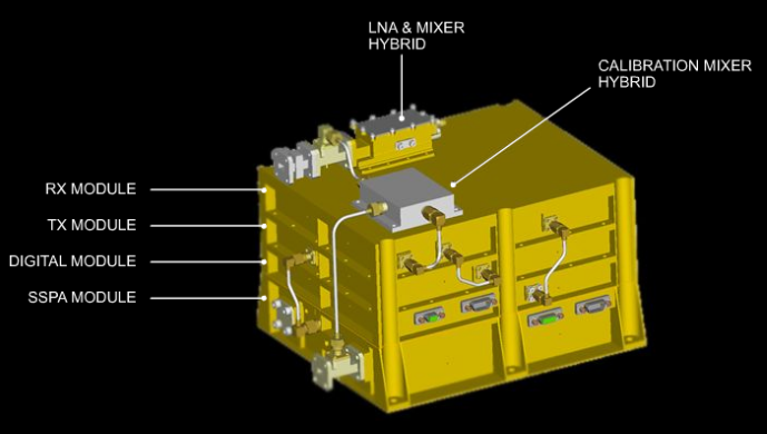 Instrument Picam sur l'orbiteur MPO de Bepicolombo